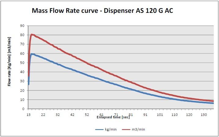 as_120_flow_rate.jpg