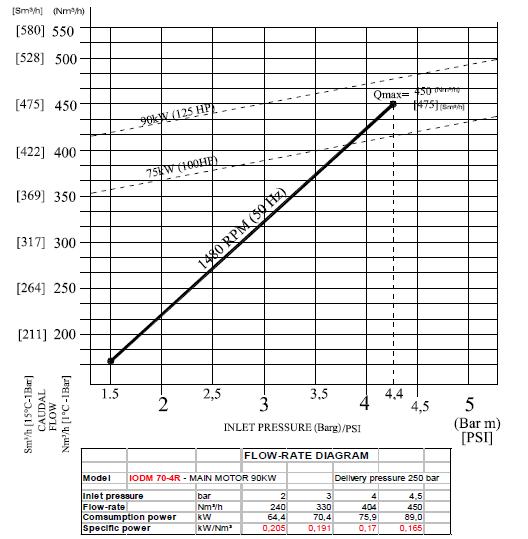 compressor_flow_rate.png