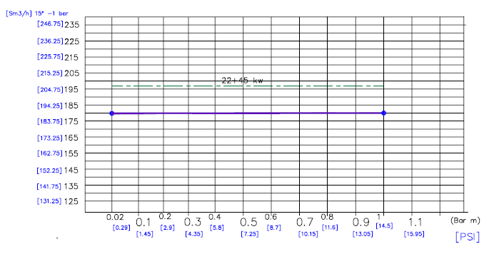 sca-50-4wb_performance_curve.png