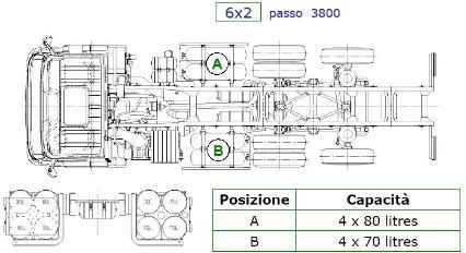 Iveco Stralis CNG tartály elrendezés példa
